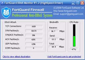 FortGuard DDoS Attack Monitor (free) icon
